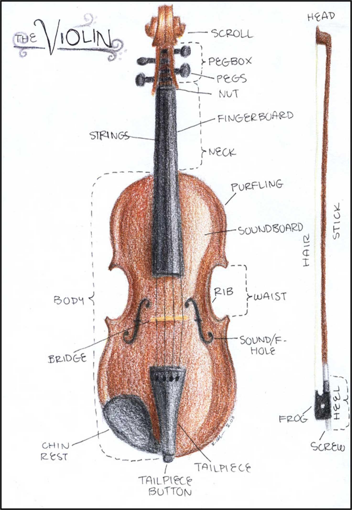 Violin Bow Parts Diagram